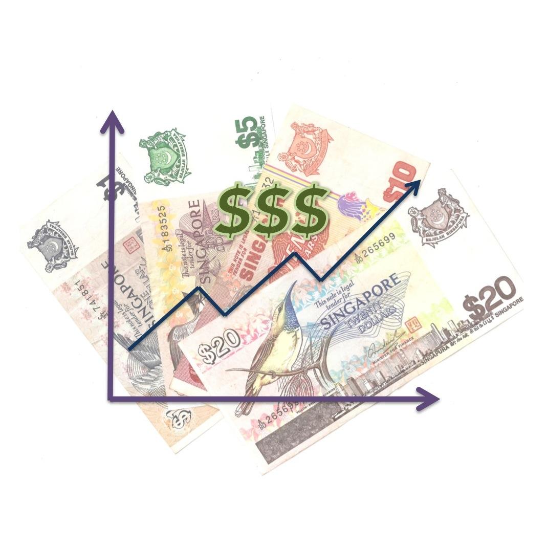 investinginantiques